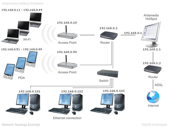 kommunikations-haus - antamedia